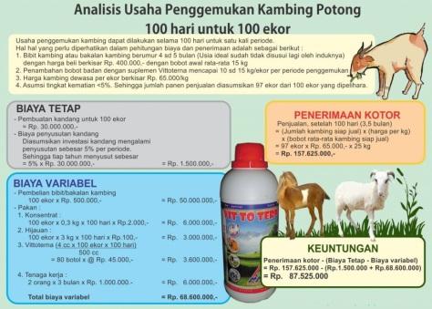 analisa penggemukan kambing.jpg